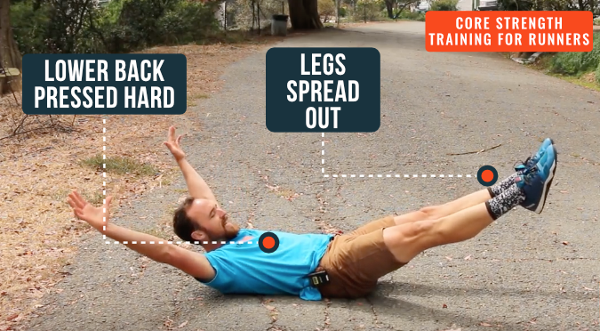 core strength training for runners