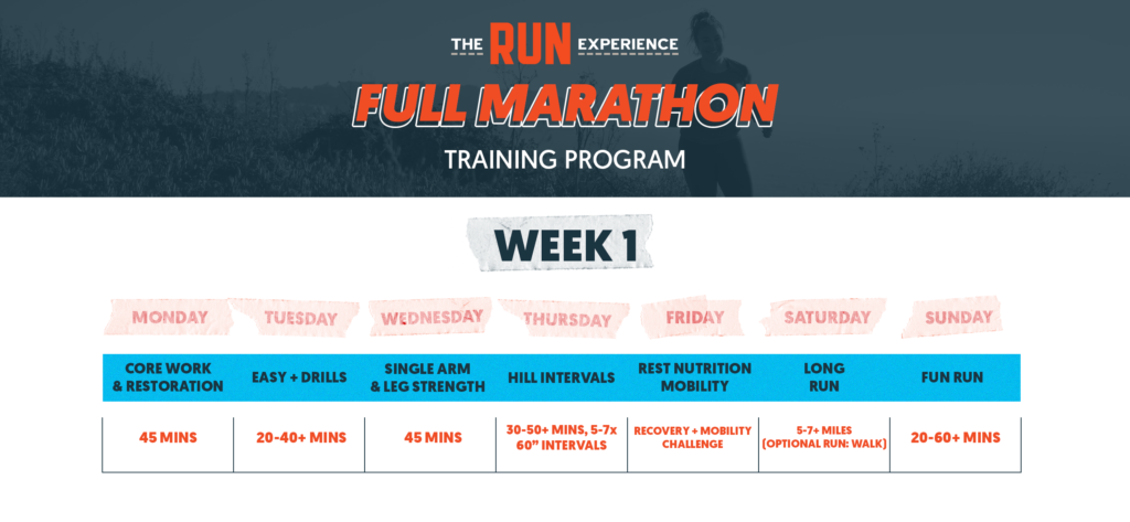 One week schedule of how to train for a marathon